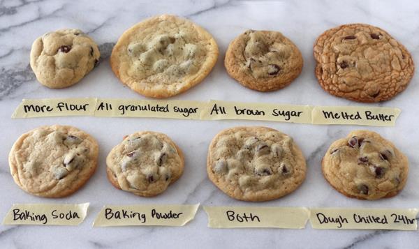 Cookie science